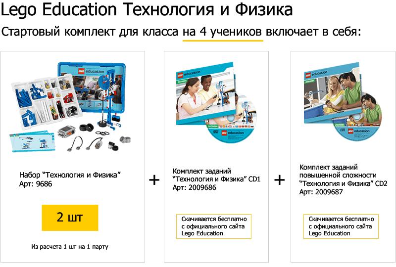 Стартовый комплект для класса LEGO Education «Технология и Физика» lego education 9689 простые механизмы