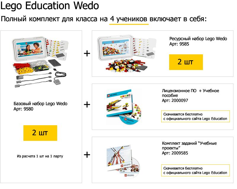Полный комплект для класса LEGO WeDo набор с запасными частями lego education wedo 2000710 32 детали 7