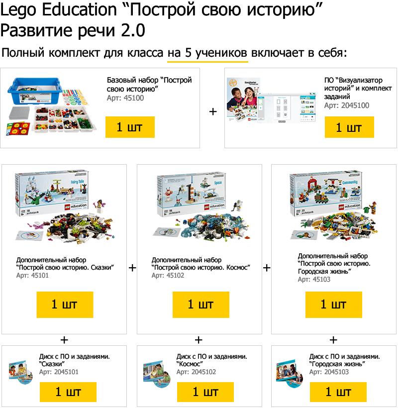 Полный комплект для класса Lego Education Построй свою историю Развитие речи 2.0