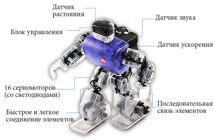 robobuilder_shema.jpg