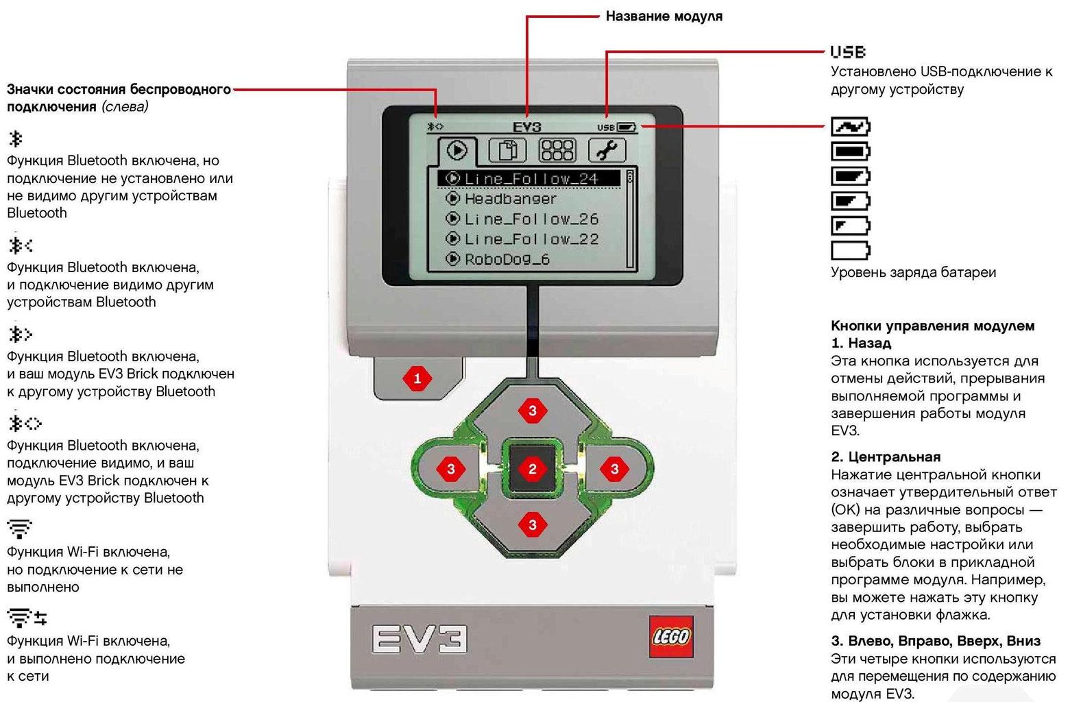 Интерфейс микрокомпьютера Lego Mindstorms EV3