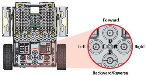 Урок 1. Управление движением робота с помощью кнопок
