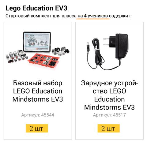 Стартовый комплект для класса LEGO Mindstorms EV3