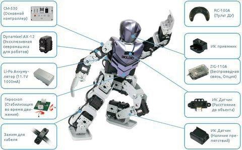 Конструктор Robotis BIOLOID Premium Kit