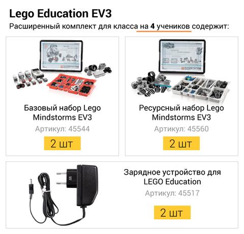 Купить Расширенный комплект для класса LEGO Mindstorms EV3 в Москве