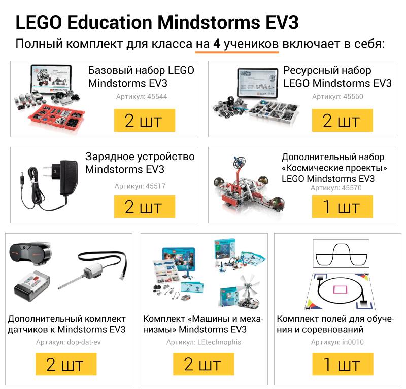 Полный комплект для класса LEGO Mindstorms EV3